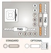 Przelotowa wiertarka CNC MAGGI GT 800